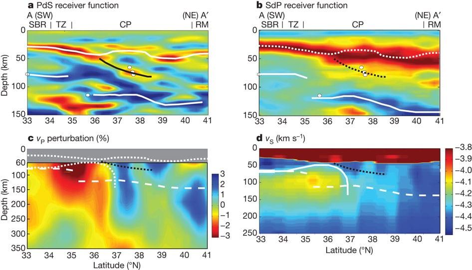 Seismic images beneath the Colorado Plateau (Levander et al. 2011, Nature)