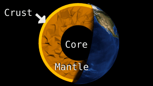 The most unattainable part of Earth